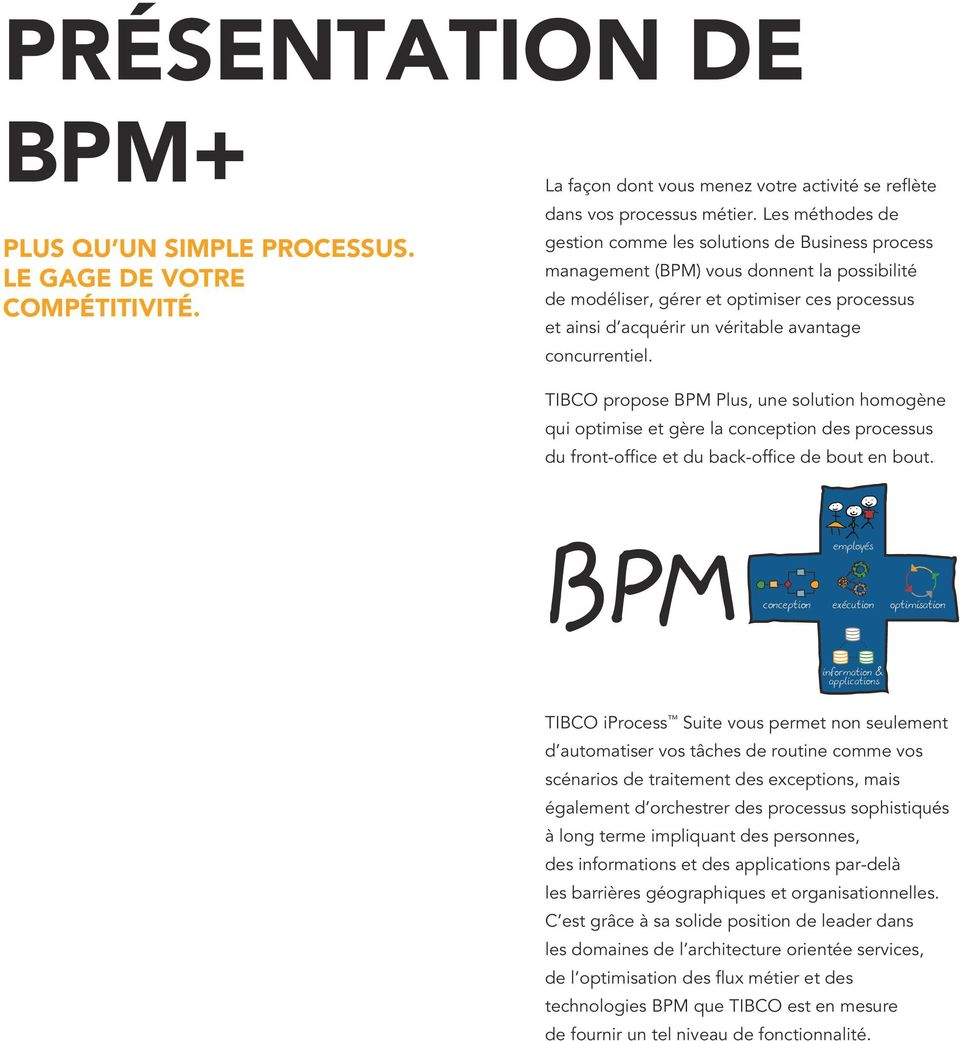 concurrentiel. TIBCO propose BPM Plus, une solution homogène qui optimise et gère la conception des processus du front-office et du back-office de bout en bout.