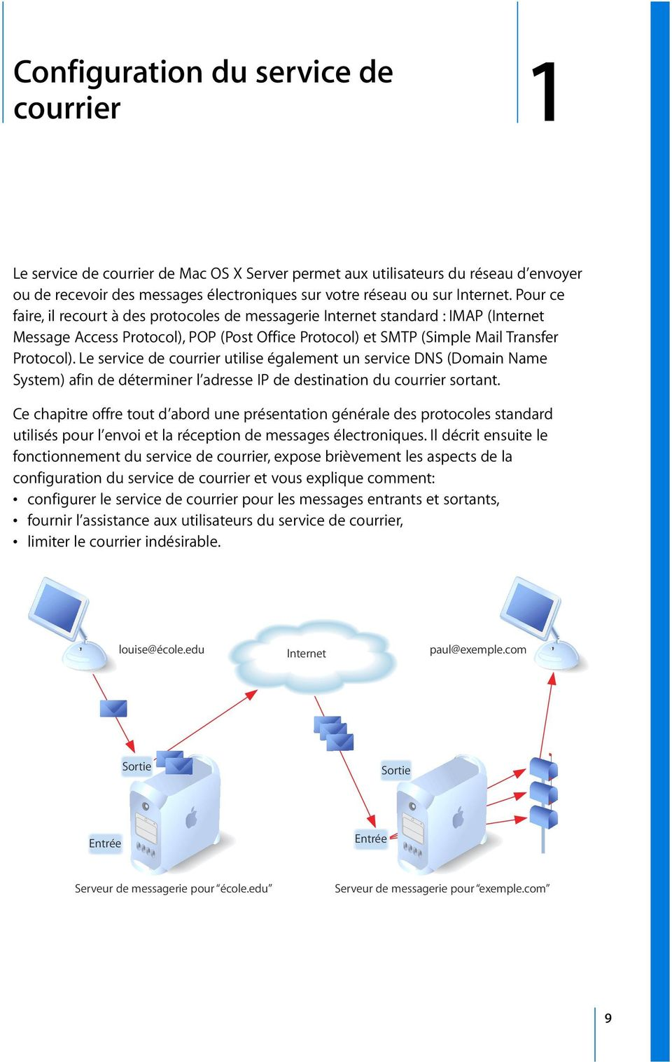 Le service de courrier utilise également un service DNS (Domain Name System) afin de déterminer l adresse IP de destination du courrier sortant.