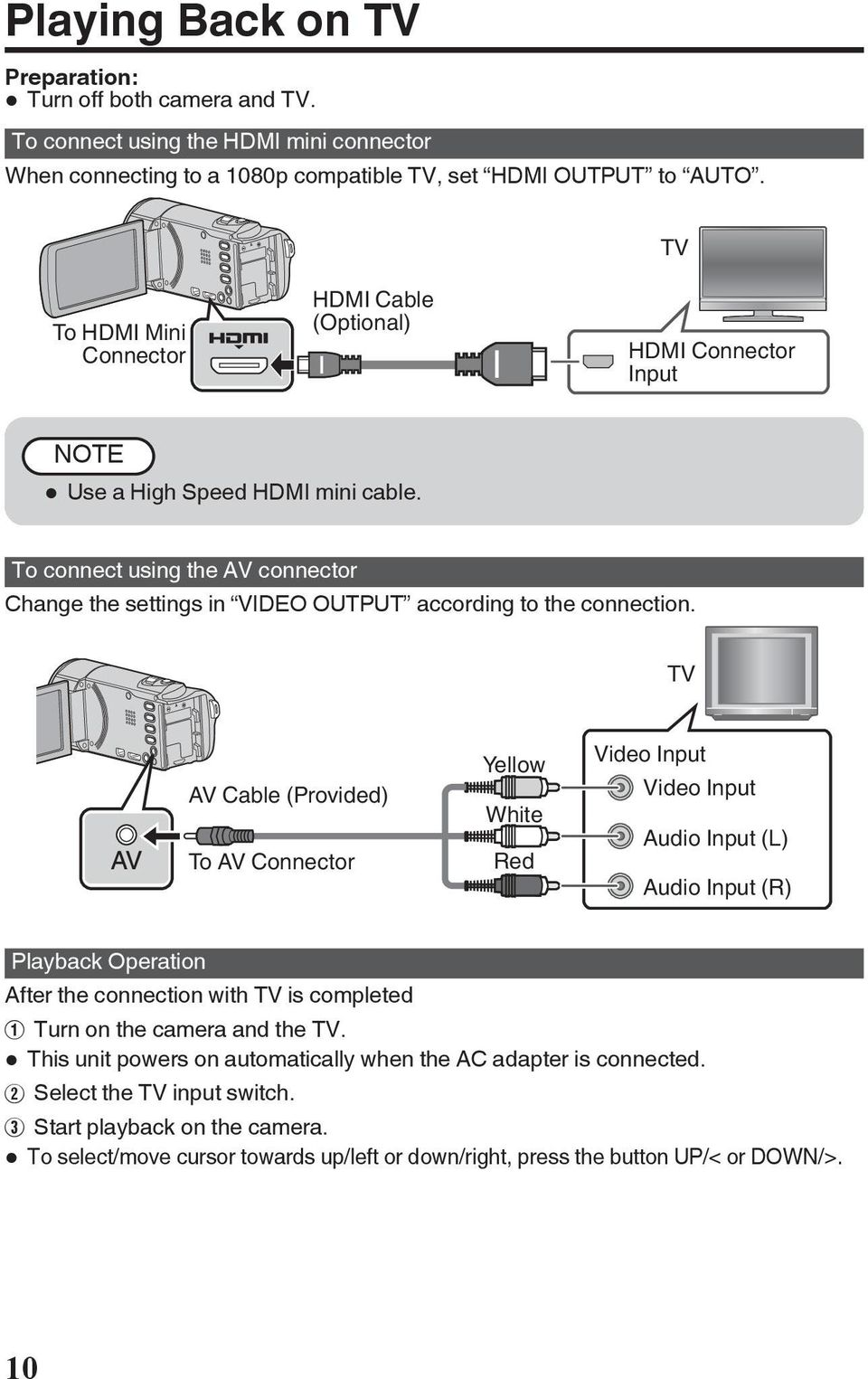 To AV Connector Yellow White Red Video Input Video Input Audio Input (L) Audio Input (R) Playback Operation After the connection with TV is completed A Turn on the camera and the TV 0 This unit