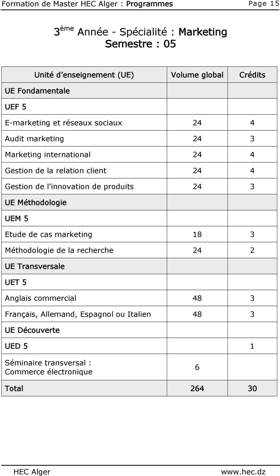 relation client 24 4 Gestion de l innovation de produits 24 3 UEM 5 Etude de cas marketing 18 3