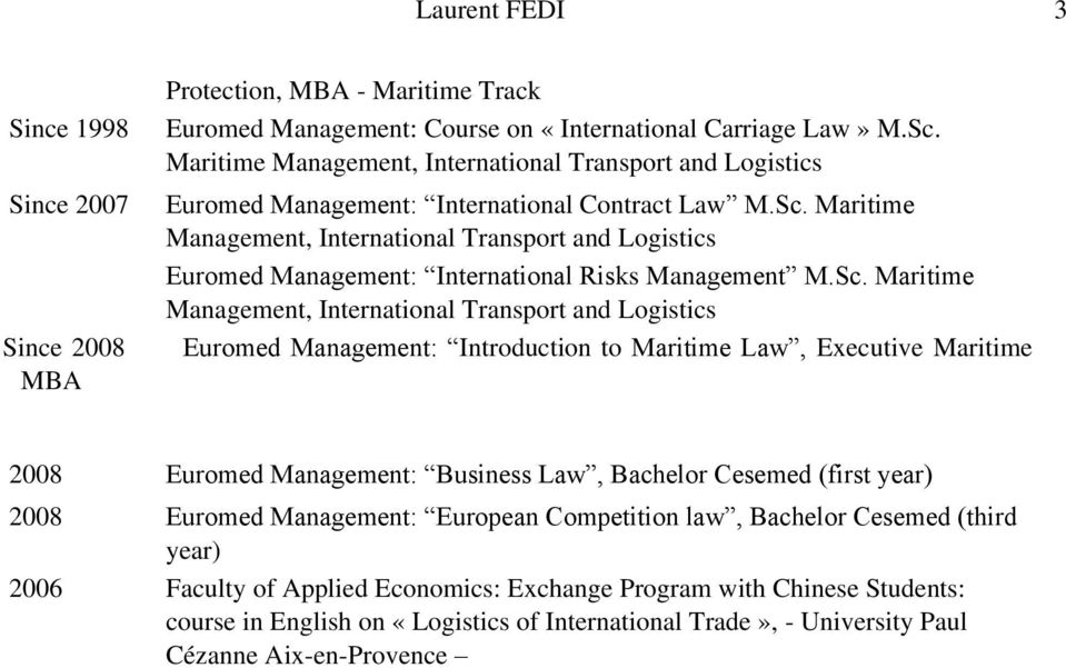 Maritime Management, International Transport and Logistics Euromed Management: International Risks Management M.Sc.