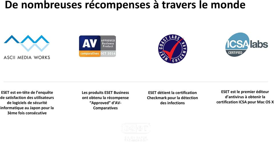 ESET Business ont obtenu la récompense Approved d AV- Comparatives ESET détient la certification