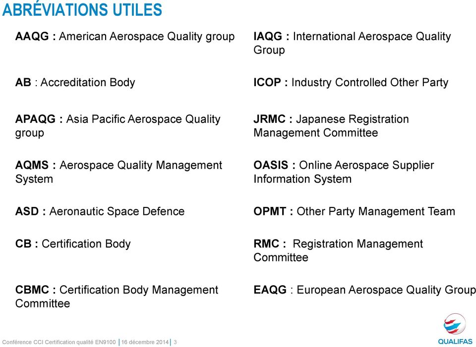 : Certification Body Management Committee JRMC : Japanese Registration Management Committee OASIS : Online Aerospace Supplier Information System OPMT : Other