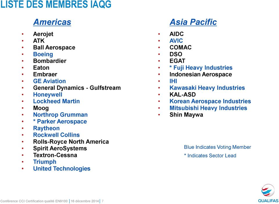 Technologies Asia Pacific AIDC AVIC COMAC DSO EGAT * Fuji Heavy Industries Indonesian Aerospace IHI Kawasaki Heavy Industries KAL-ASD Korean Aerospace