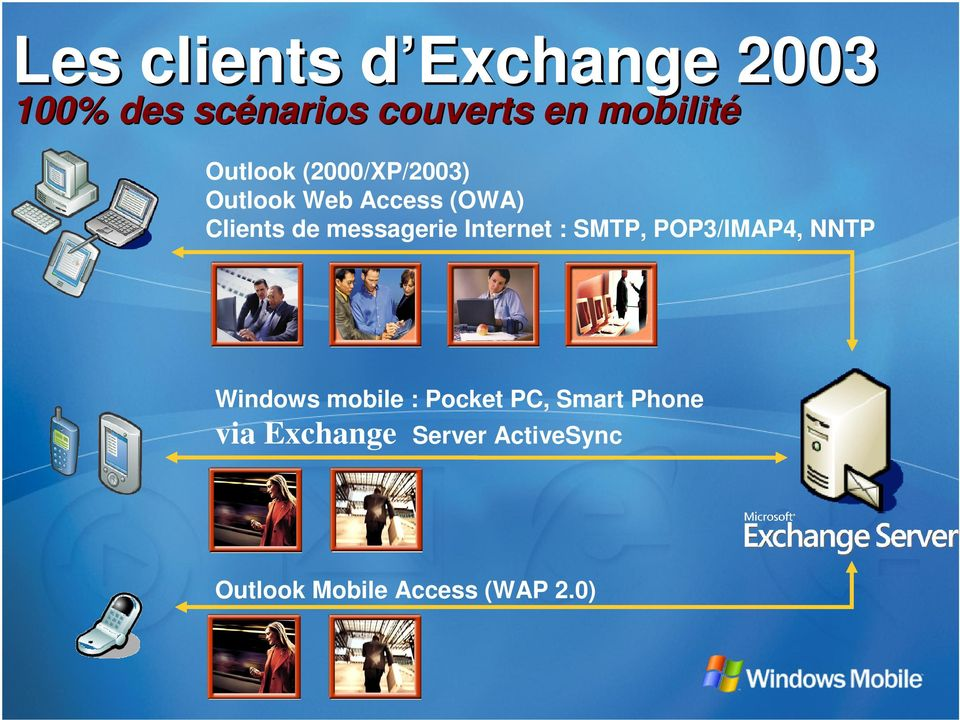 messagerie Internet : SMTP, POP3/IMAP4, NNTP Windows mobile : Pocket