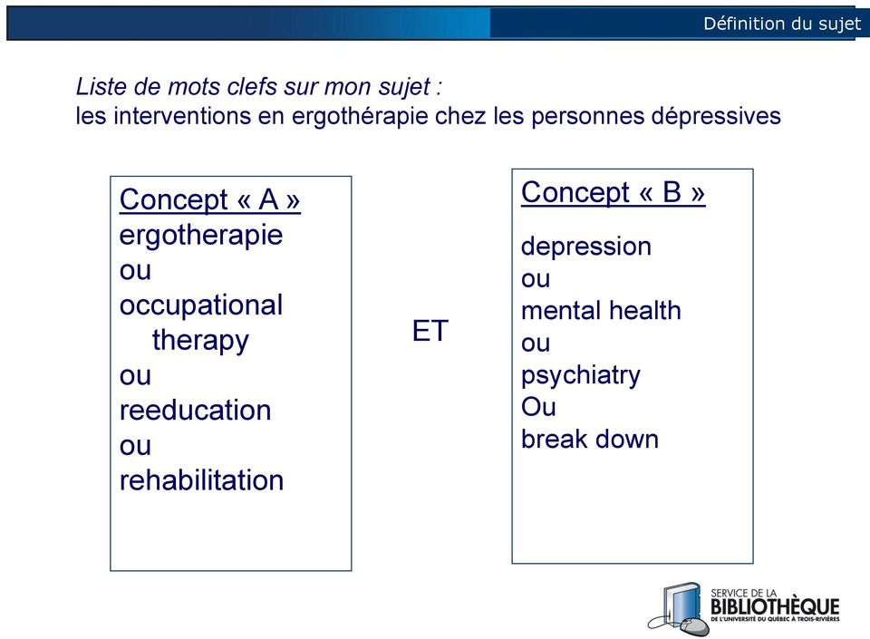 «A» ergotherapie ou occupational therapy ou reeducation ou