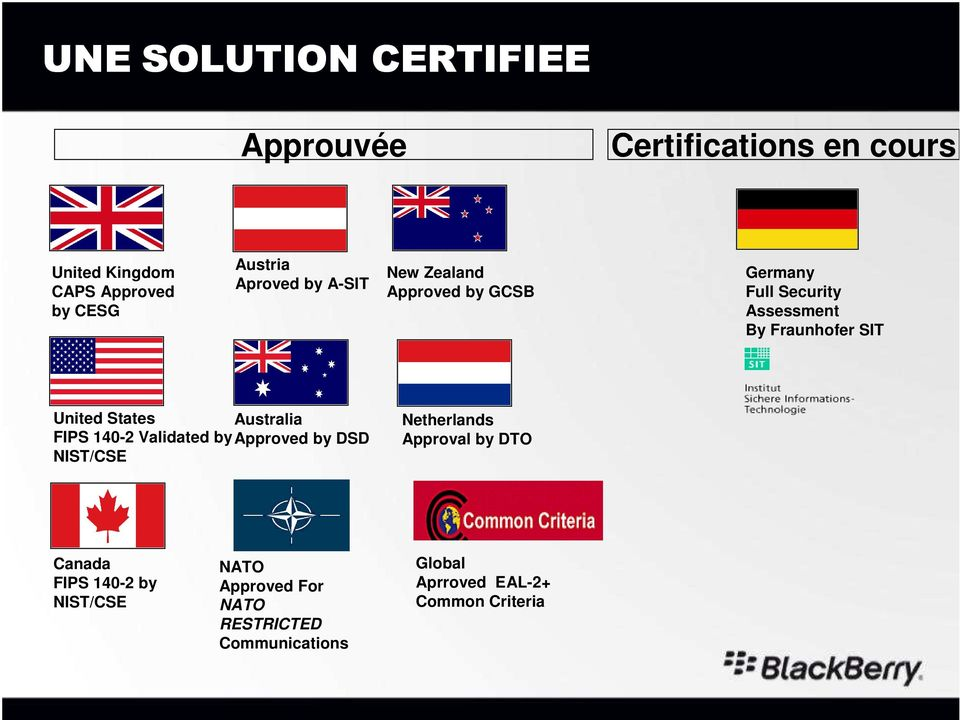 States Australia FIPS 140-2 Validated by Approved by DSD NIST/CSE Netherlands Approval by DTO Canada