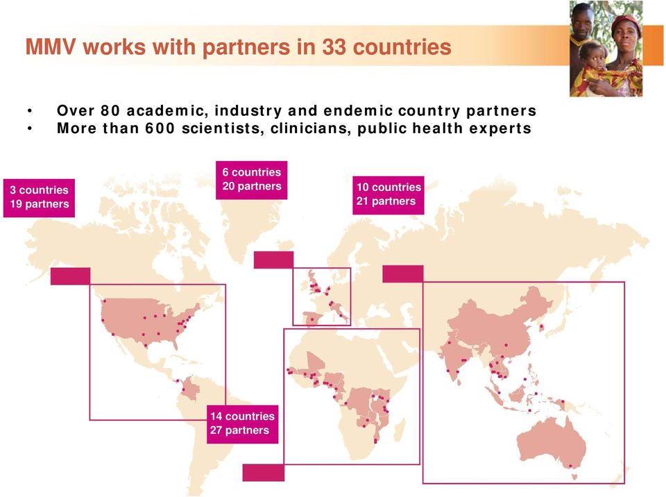 clinicians, public health experts 3 countries 19 partners 6