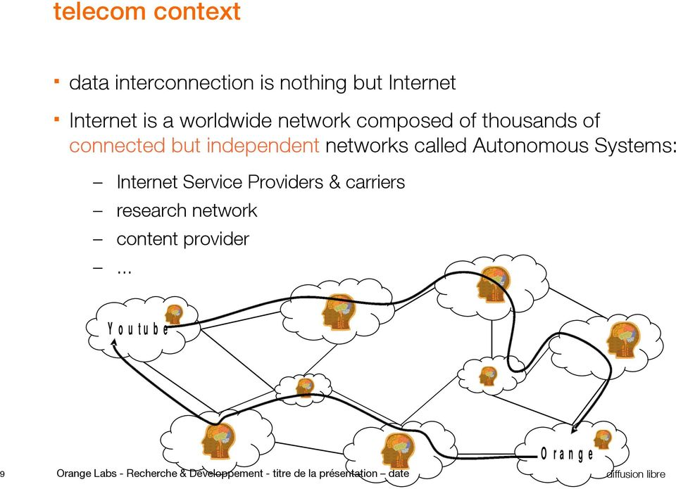 Systems: Internet Service Providers & carriers research network content provider.
