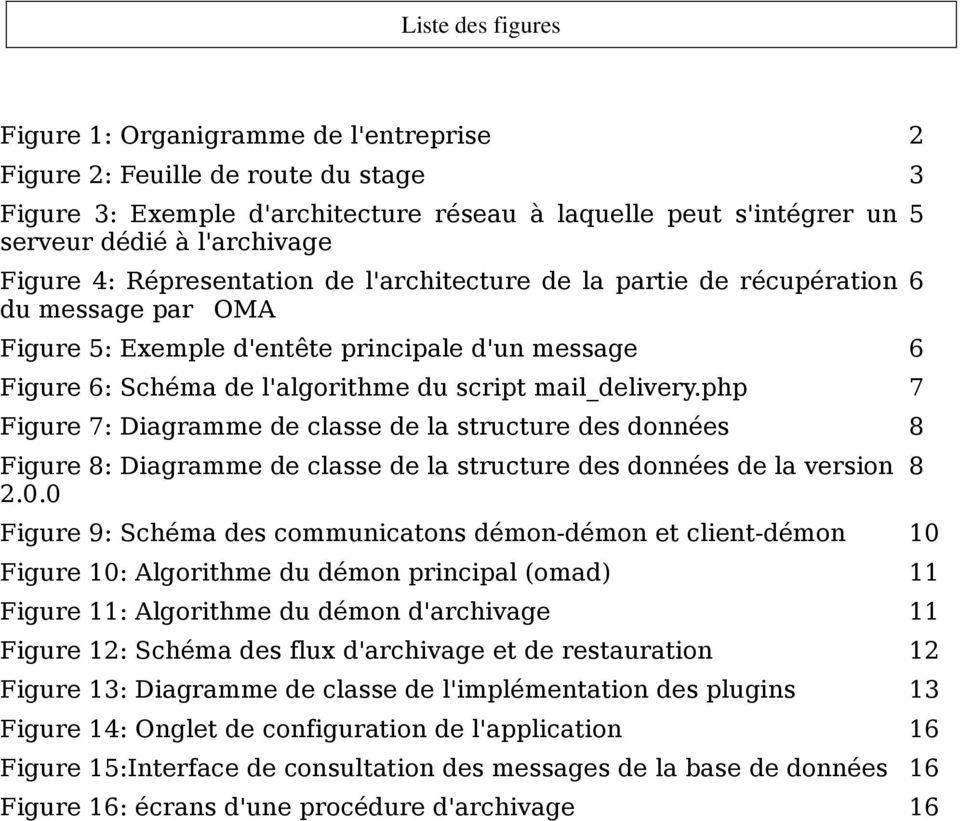 mail_delivery.php 7 Figure 7: Diagramme de classe de la structure des données 8 Figure 8: Diagramme de classe de la structure des données de la version 8 2.0.