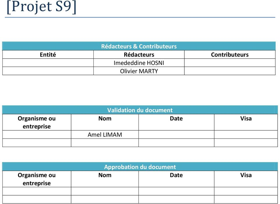 entreprise Validation du document Nom Date Visa Amel LIMAM