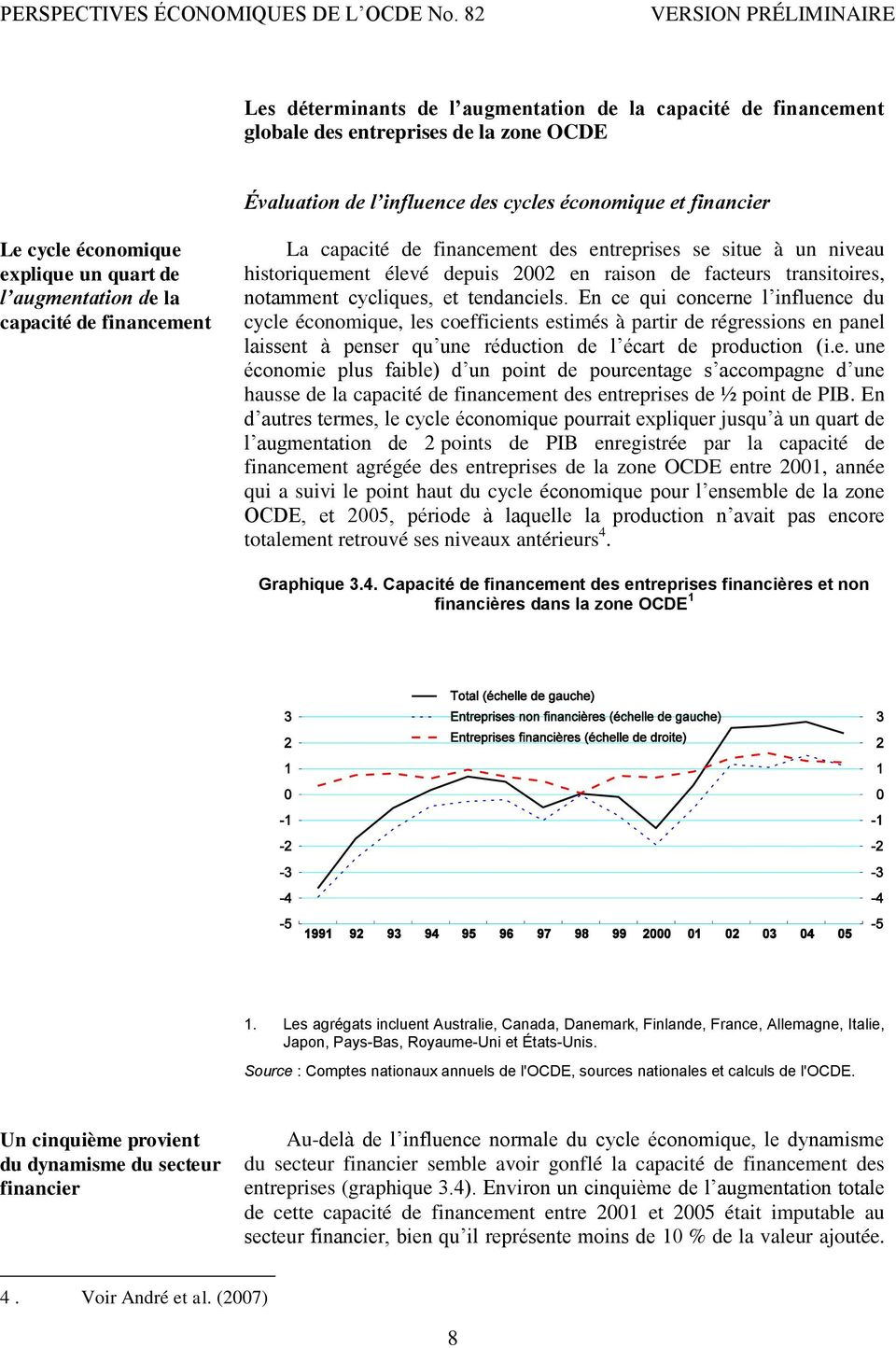cycliques, et tendanciels. En ce qui concerne l influence du cycle économique, les coefficients estimés à partir de régressions en panel laissent à penser qu une réduction de l écart de production (i.