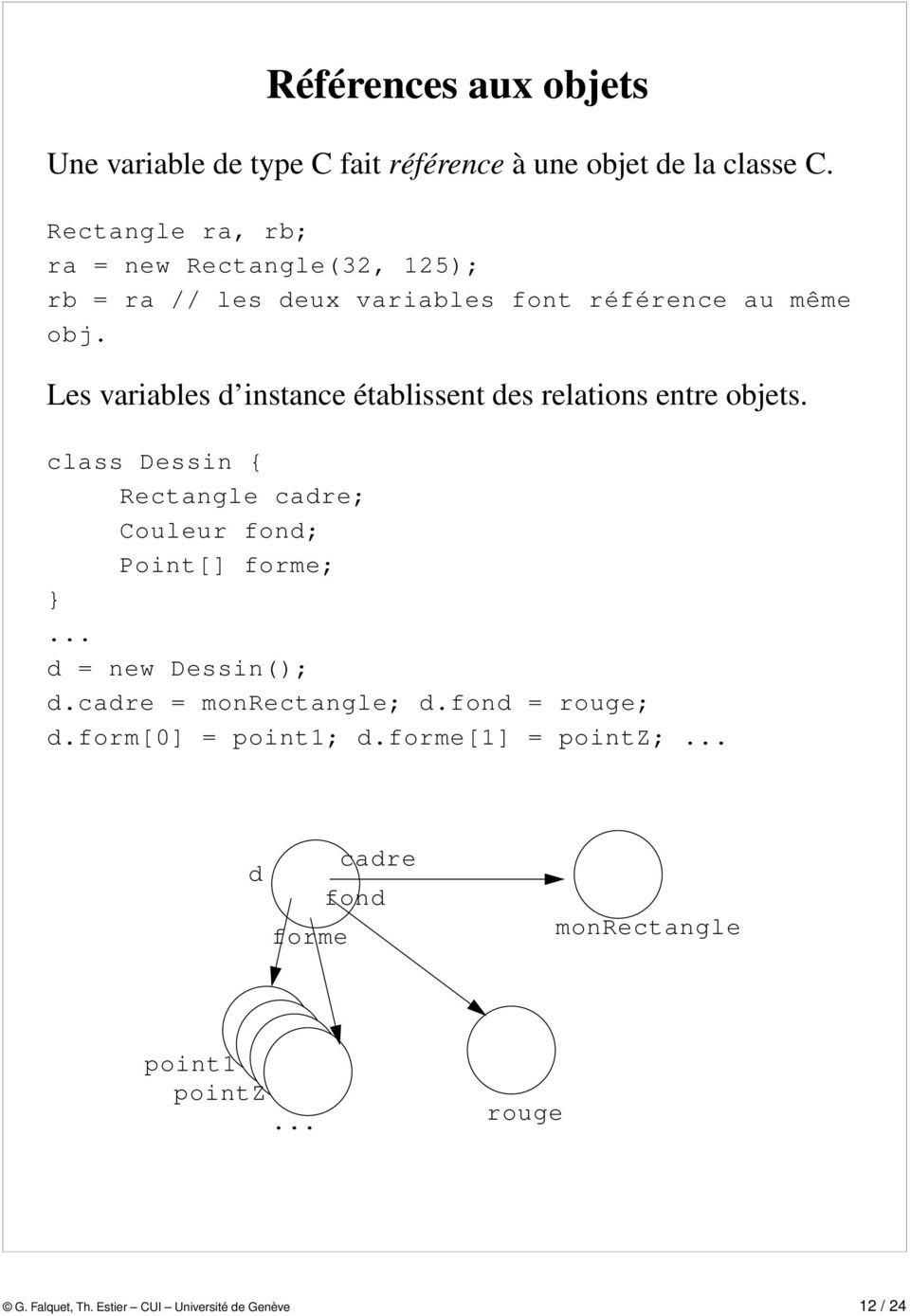 Les variables d instance établissent des relations entre objets. class Dessin { Rectangle cadre; Couleur fond; Point[] forme;.