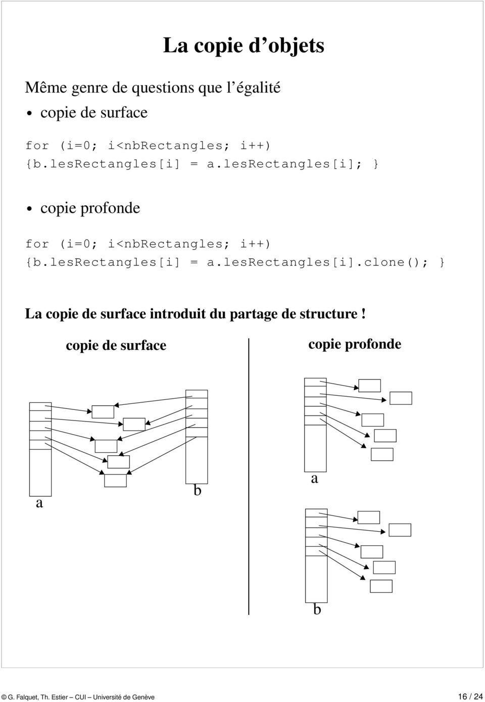 lesrectangles[i]; copie profonde for (i=0; lesrectangles[i].