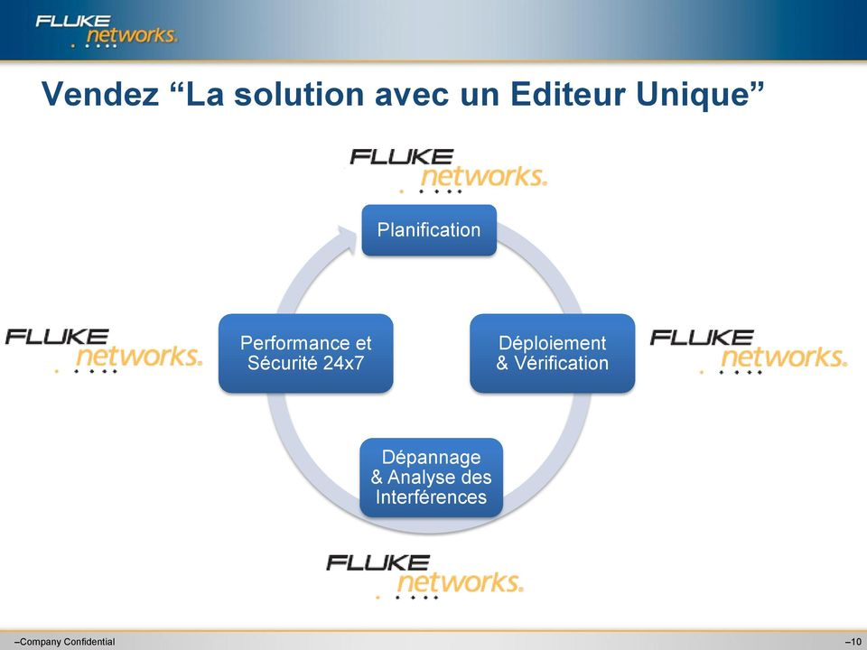Infrastructure vendors Performance et Sécurité 24x7