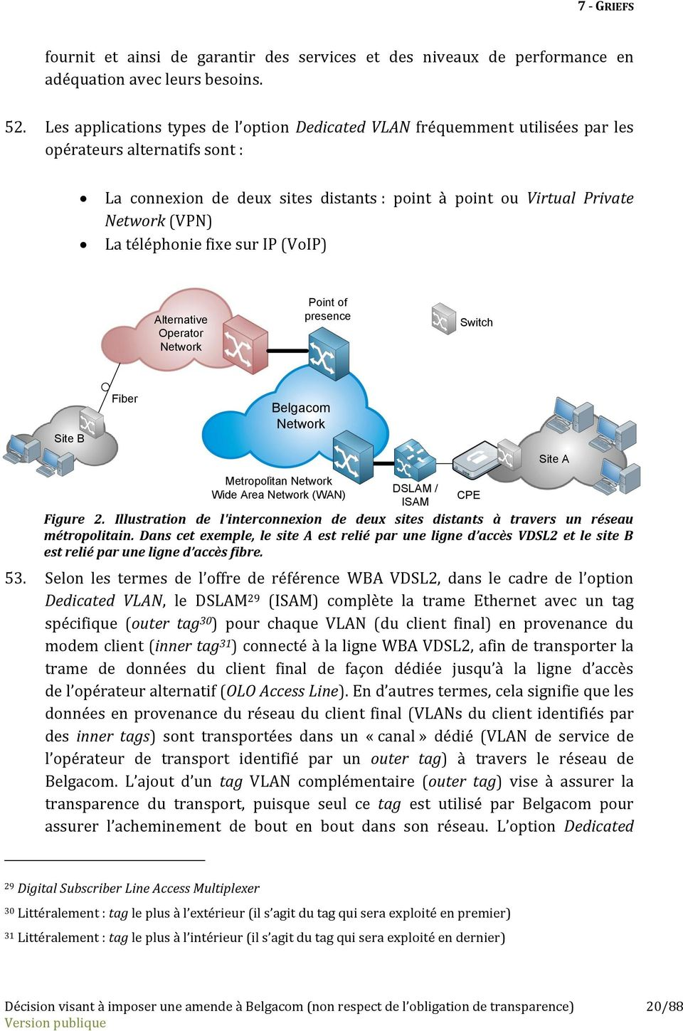 téléphonie fixe sur IP (VoIP) Alternative Operator Network Point of presence Switch Site B Fiber Belgacom Network Metropolitan Network Wide Area Network (WAN) DSLAM / ISAM CPE Site A Figure 2.
