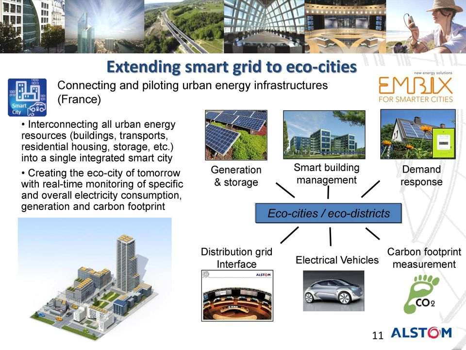 ) into a single integrated smart city Creating the eco-city of tomorrow with real-time monitoring of specific and overall electricity