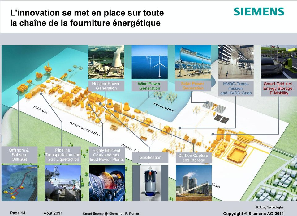 incl. Energy Storage, E-Mobility Offshore & Subsea Oil&Gas Pipeline Transportation and Gas