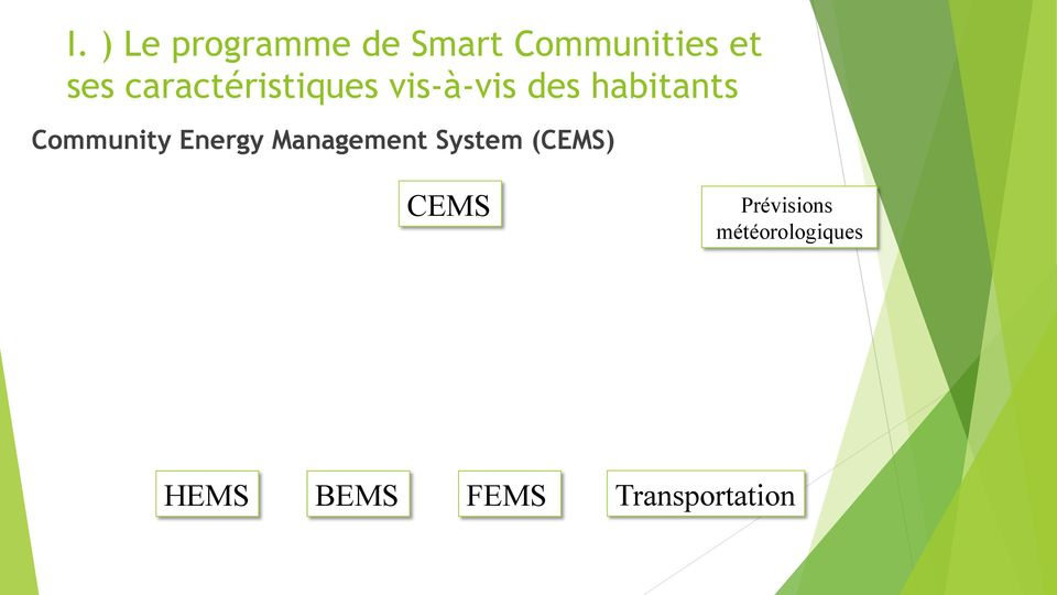 Community Energy Management System (CEMS) CEMS