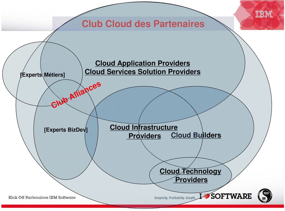 Providers [Experts BizDev] Cloud Infrastructure