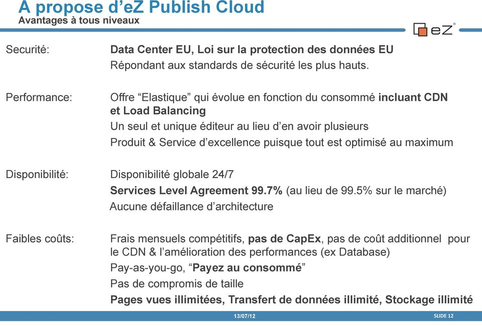 optimisé au maximum Disponibilité: Disponibilité globale 24/7 Services Level Agreement 99.7% (au lieu de 99.