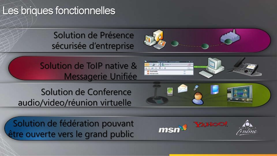 Solution de Conference audio/video/réunion virtuelle
