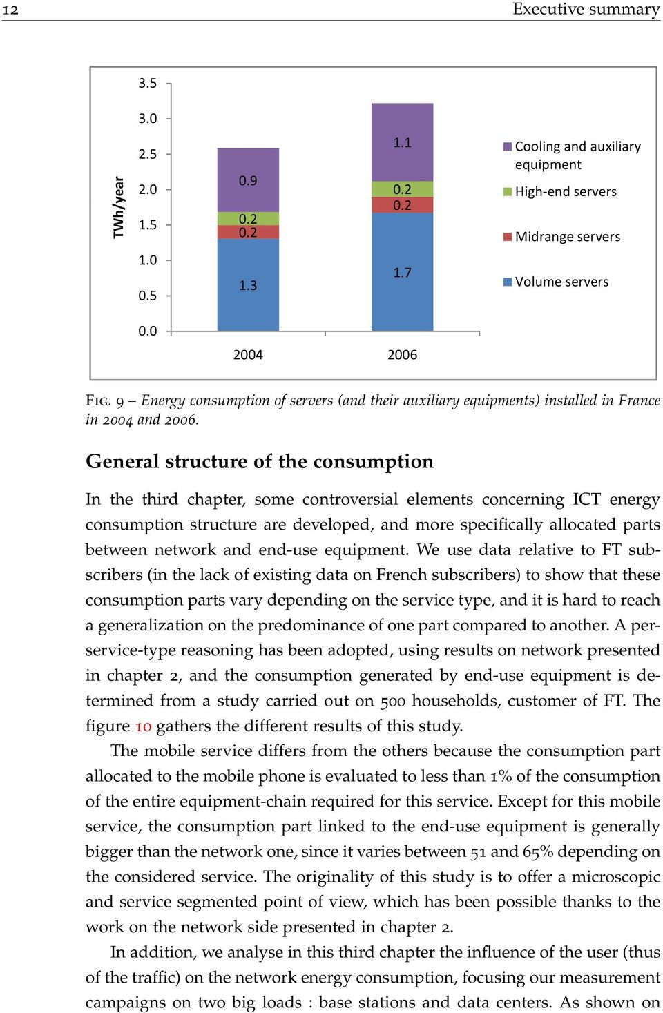 General structure of the consumption In the third chapter, some controversial elements concerning ICT energy consumption structure are developed, and more specifically allocated parts between network