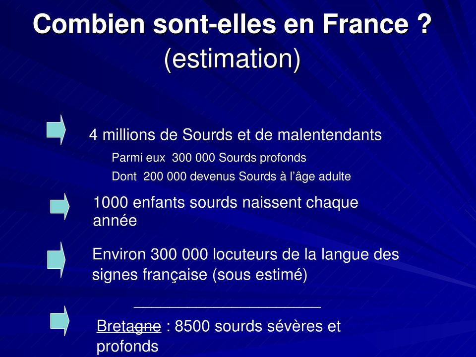 profonds Dont 200 000 devenus Sourds à l âge adulte 1000 enfants sourds