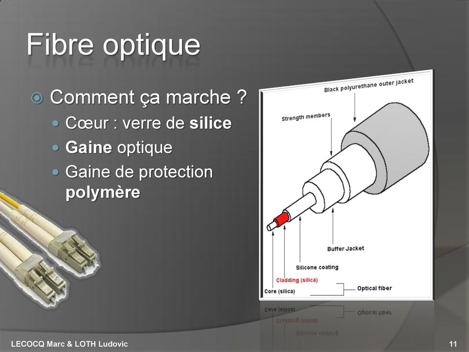 optique Gaine de protection