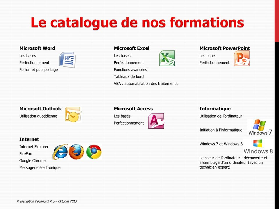 Internet Explorer FireFox Google Chrome Messagerie électronique Microsoft Access Les bases Perfectionnement Informatique Utilisation de l