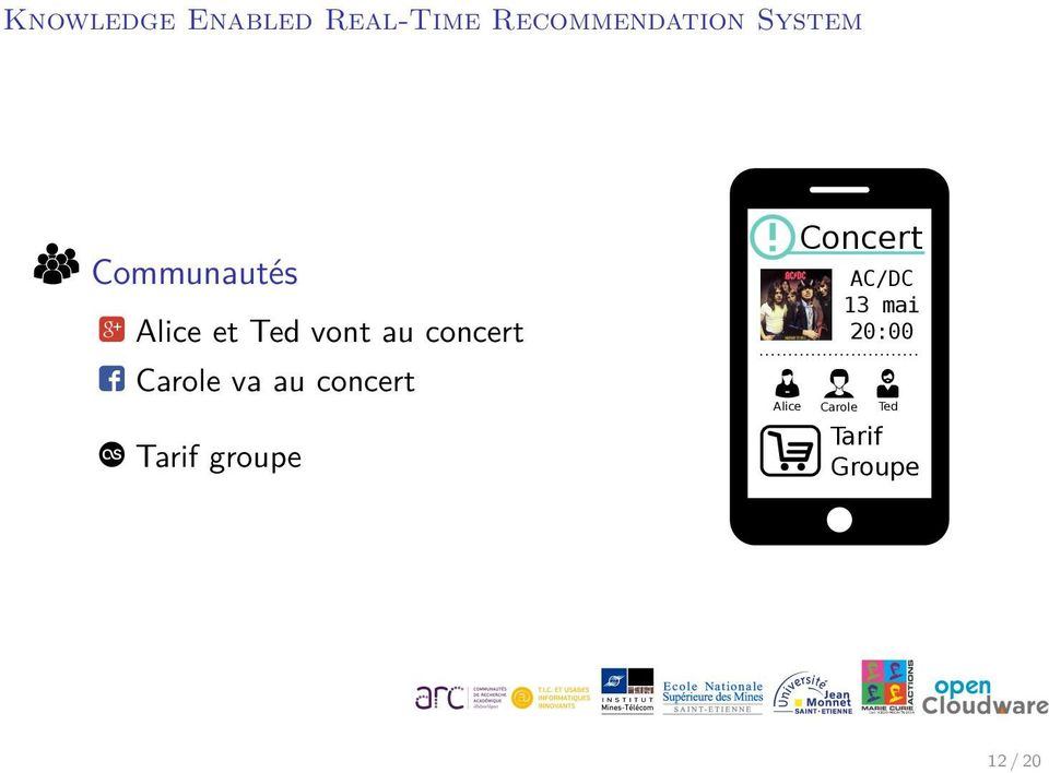 concert Tarif groupe Alice Carole Ted
