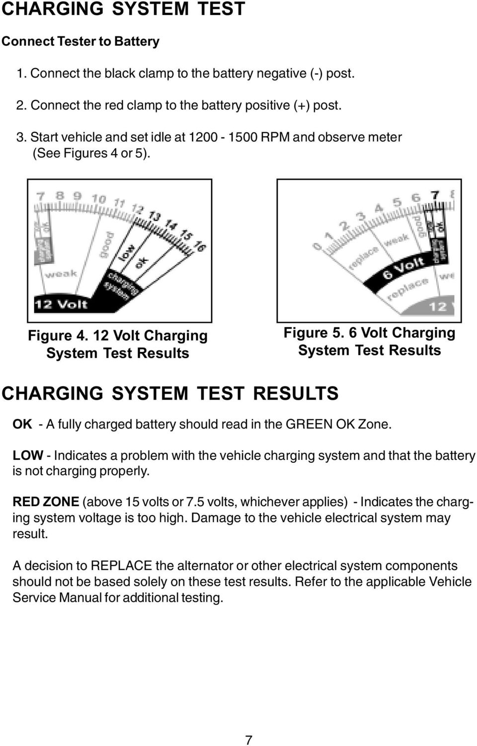 6 Volt Charging System Test Results CHARGING SYSTEM TEST RESULTS OK - A fully charged battery should read in the GREEN OK Zone.