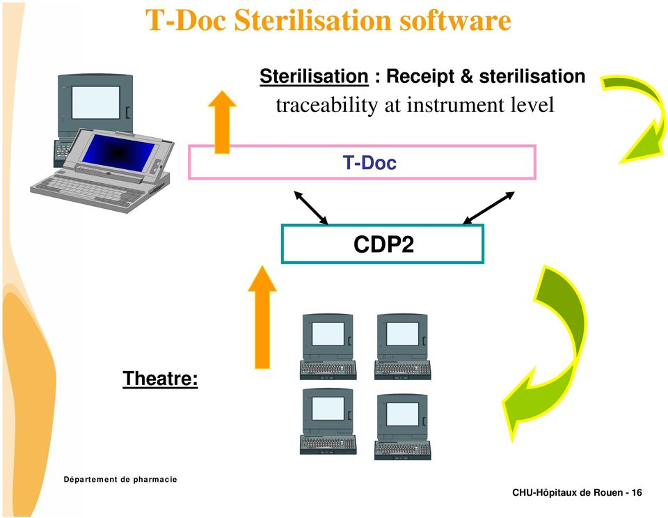 sterilisation traceability at