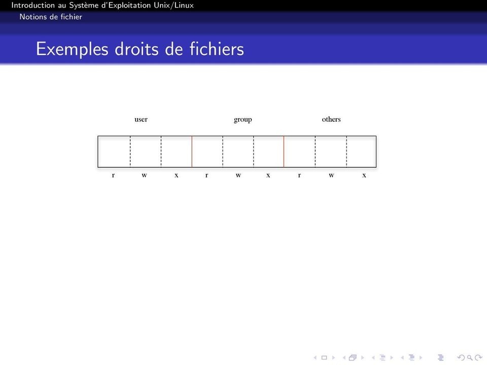 fichiers user group