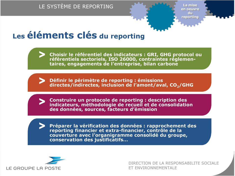 /GHG Construire un protocole de reporting : description des indicateurs, méthodologie de recueil et de consolidation des données, sources, facteurs d émission Préparer la