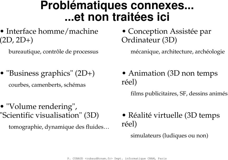 "Ordinateur (3D) mécanique, architecture, archéologie ""Business graphics"" (2D+) courbes, camenberts, schémas ""Volume"