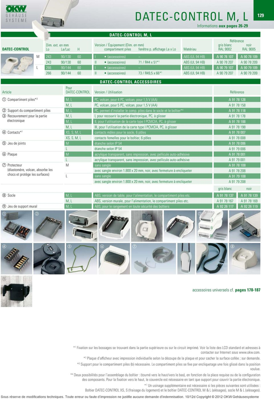 207 A 90 78 209 L 266 90/144 60 I (accessoires) ABS (UL 94 HB) A 90 79 107 A 90 79 109 266 90/144 60 II (accessoires) 73 / R49,5 x 66* 1 ABS (UL 94 HB) A 90 79 207 A 90 79 209 Article 1 b