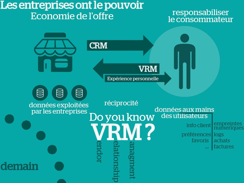 27/05/2015 10 Do you know VRM?