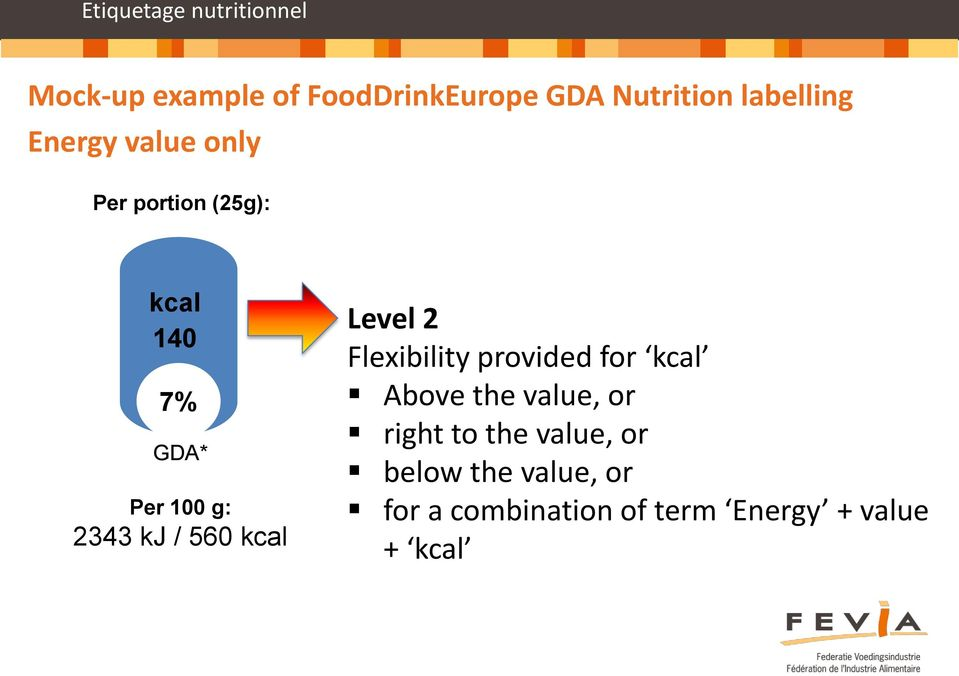 2343 kj / 560 kcal Level 2 Flexibility provided for kcal Above the value, or