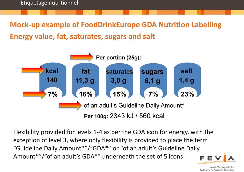 / 560 kcal Flexibility provided for levels 1-4 as per the GDA icon for energy, with the exception of level 3, where only flexibility is