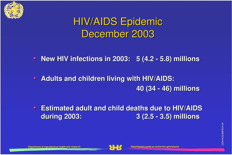 8) millions Adults and children living with HIV/AIDS: 40