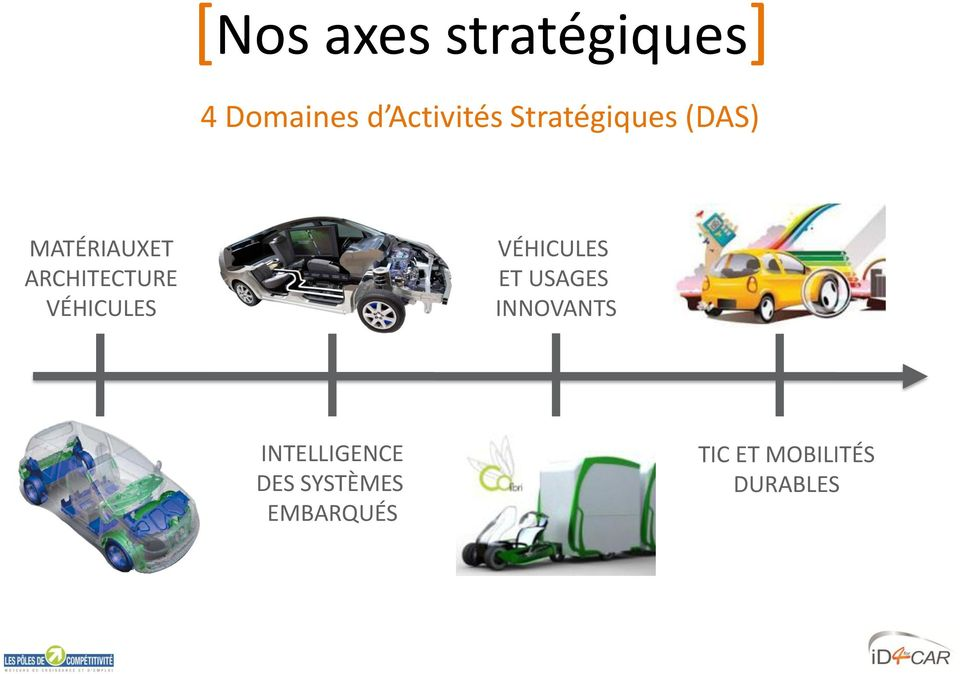 VÉHICULES VÉHICULES ET USAGES INNOVANTS