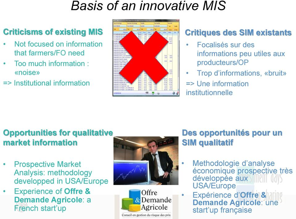 Opportunities for qualitative market information Des opportunités pour un SIM qualitatif Prospective Market Analysis: methodology developped in USA/Europe Experience