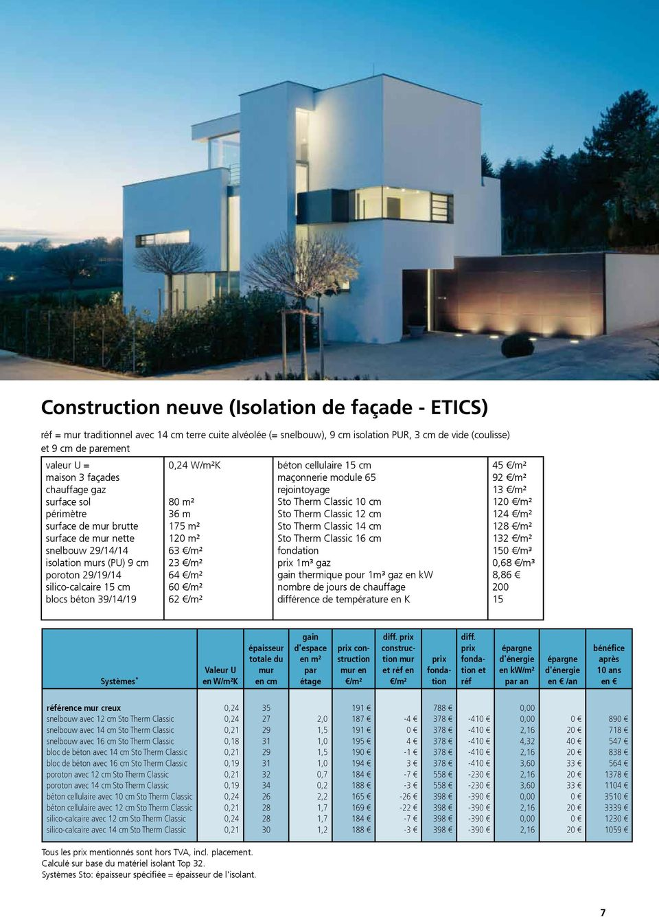 W/m²K 80 m² 36 m 175 m² 120 m² 63 /m² 23 /m² 64 /m² 60 /m² 62 /m² béton cellulaire 15 cm maçonnerie module 65 rejointoyage Sto Therm Classic 10 cm Sto Therm Classic 12 cm Sto Therm Classic 14 cm Sto