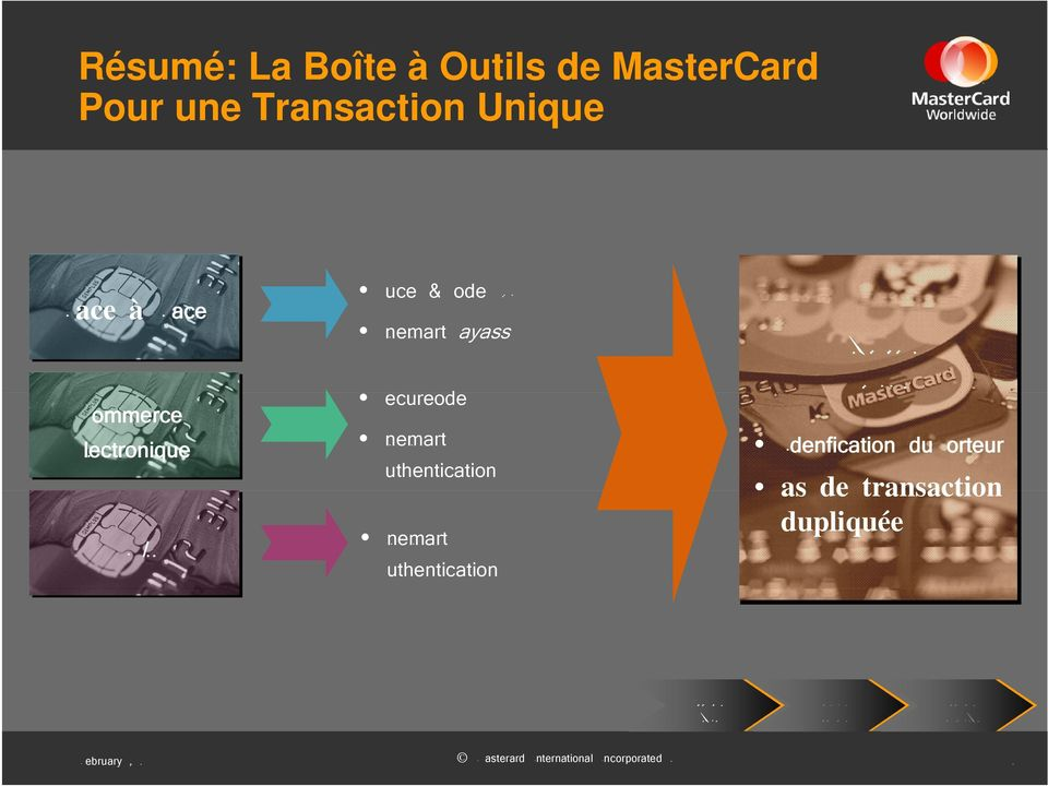 nemart O S Authentication TRANSACTIONS UNIQUES I denfication du orteur P Pas de transaction