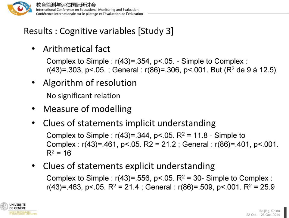 5) Algorithm of resolution No significant relation Measure of modelling Clues of statements implicit understanding Complex to Simple : r(43)=.344, p<.05.