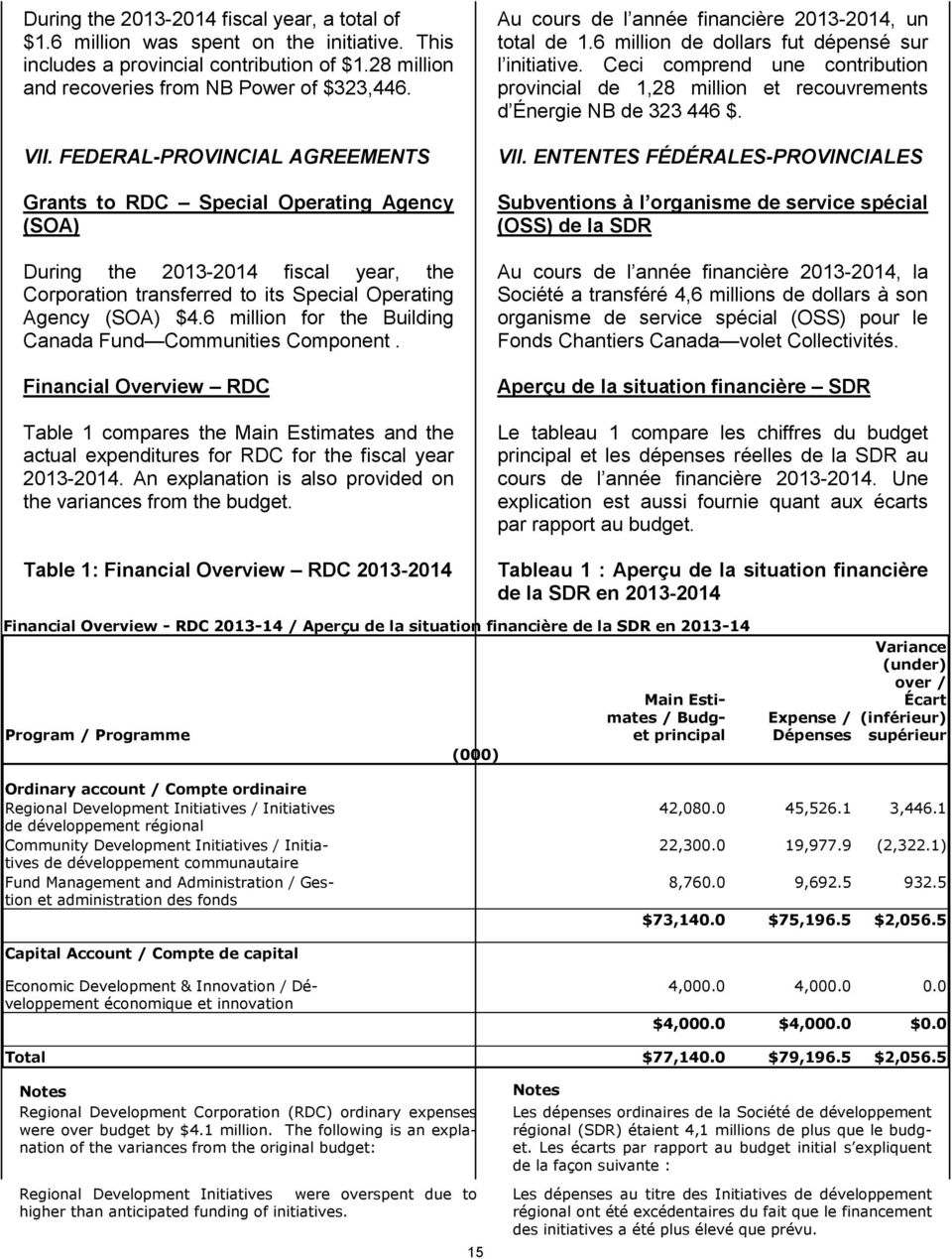 6 million for the Building Canada Fund Communities Component. Financial Overview RDC Table 1 compares the Main Estimates and the actual expenditures for RDC for the fiscal year 2013-2014.