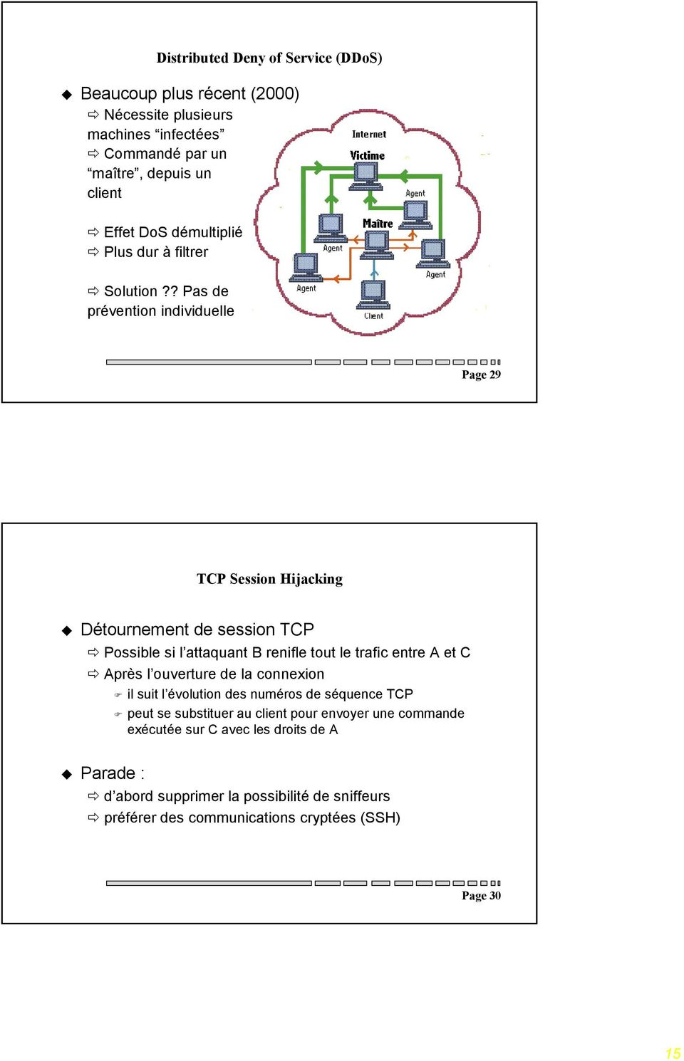 Solution?? Pas de prévention individuelle Page 29 TCP Session Hijacking!
