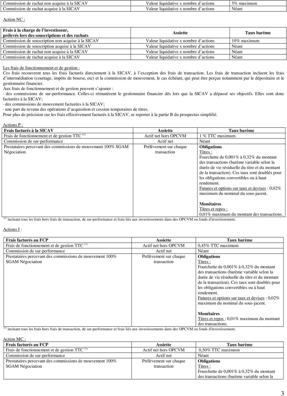 Commission de souscription acquise à la SICAV Valeur liquidative x nombre d actions Néant Commission de rachat non acquise à la SICAV Valeur liquidative x nombre d actions Néant Commission de rachat