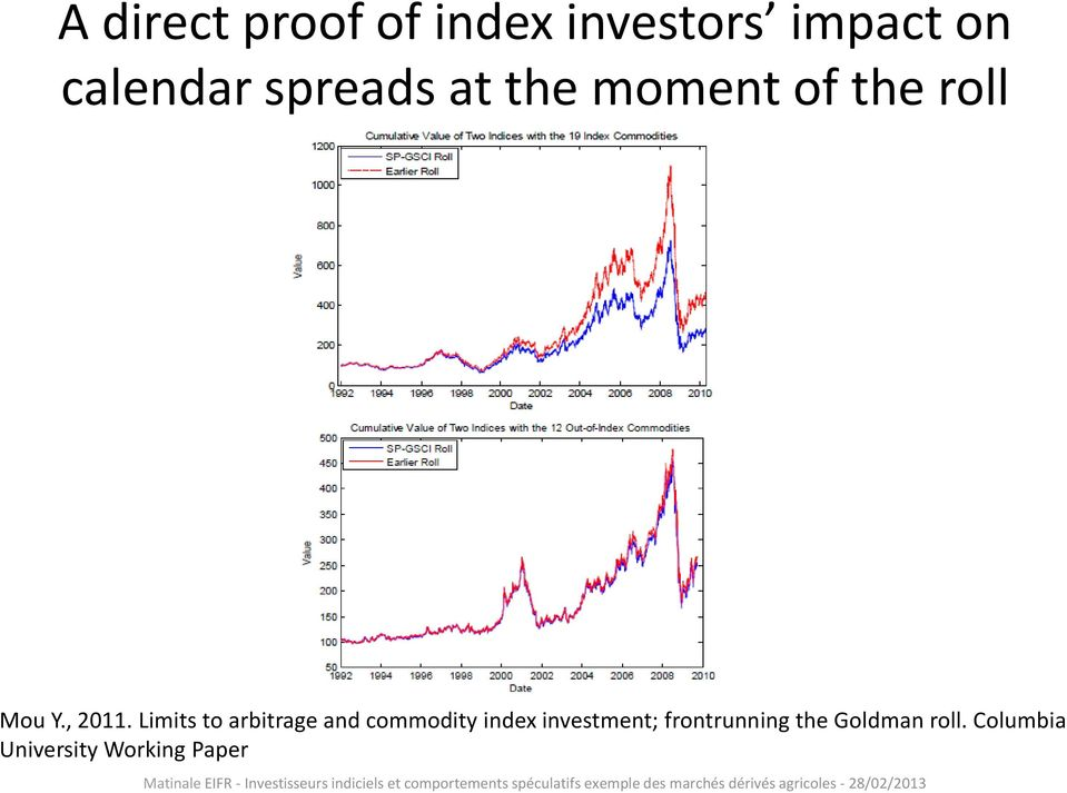 Limits to arbitrage and commodity index investment;